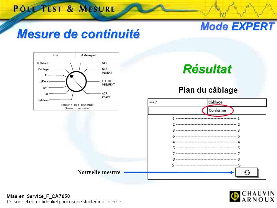 Mesure de continuité Résultat Mode EXPERT Plan du câblage