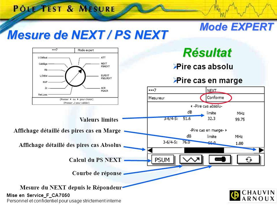 Mesure de NEXT / PS NEXT Résultat Mode EXPERT Pire cas absolu