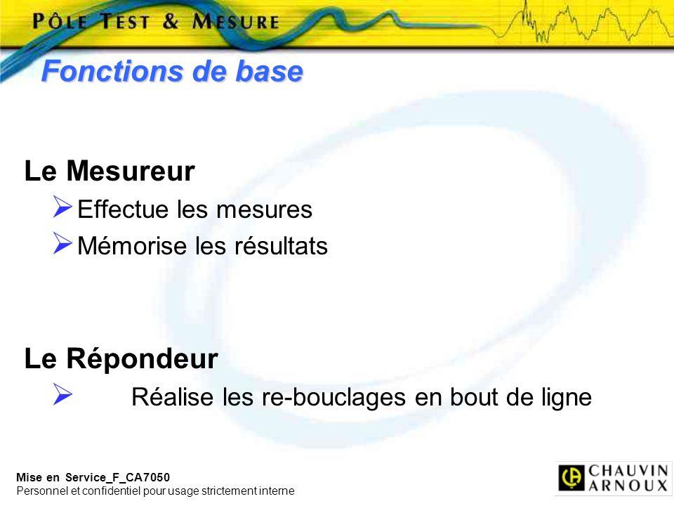 Fonctions de base Le Mesureur Le Répondeur Effectue les mesures