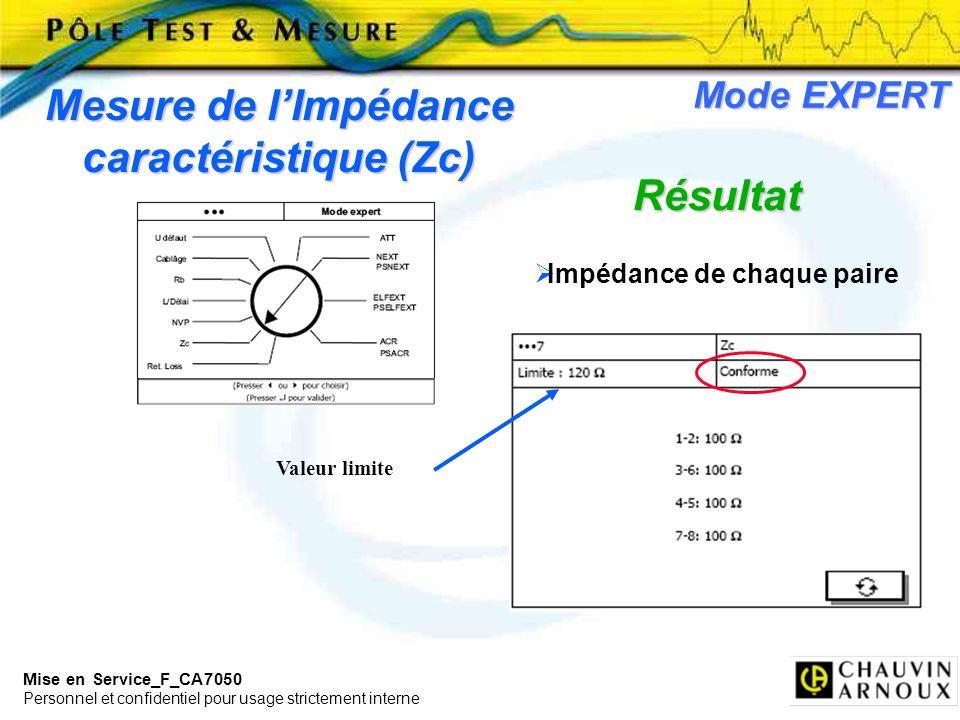 Mesure de l'Impédance caractéristique (Zc) Impédance de chaque paire