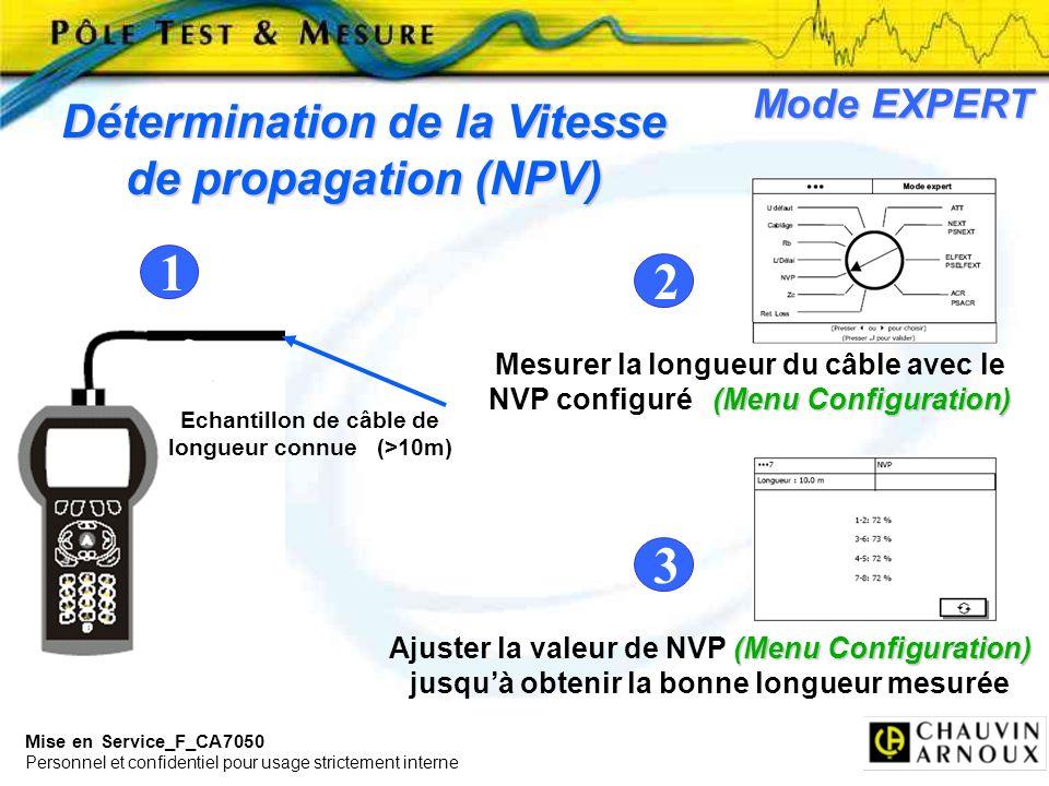1 2 3 Détermination de la Vitesse de propagation (NPV) Mode EXPERT