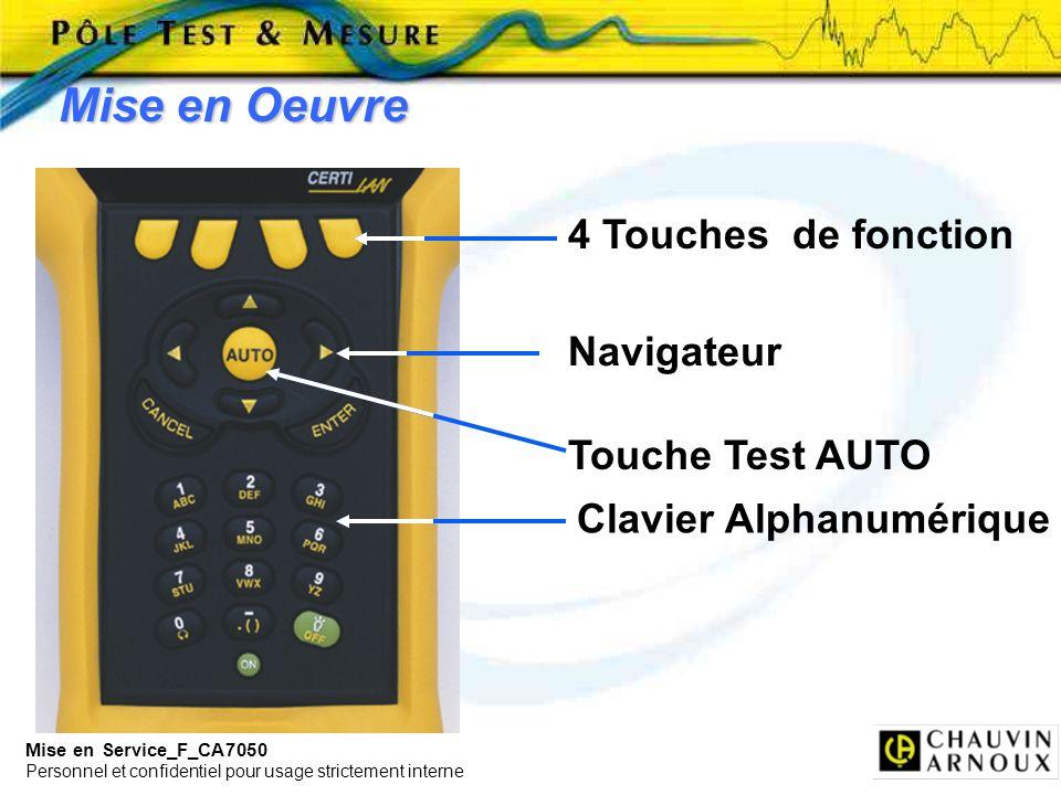 Mise en Oeuvre 4 Touches de fonction Navigateur Touche Test AUTO