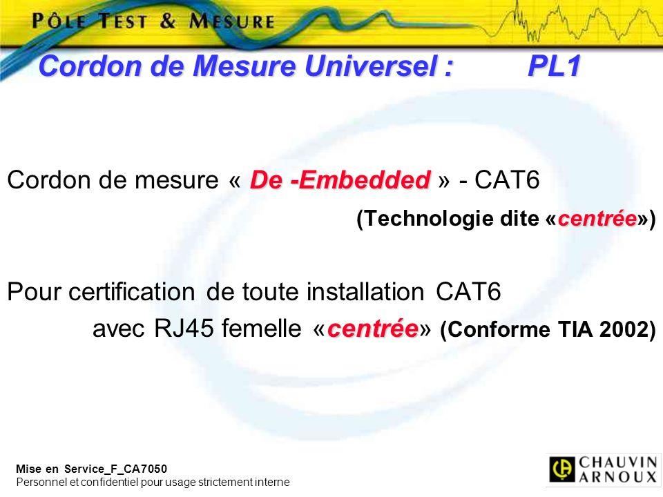 Cordon de Mesure Universel : PL1