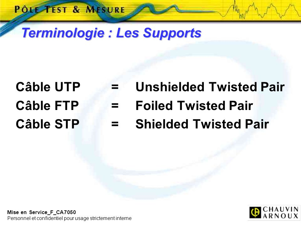 Terminologie : Les Supports
