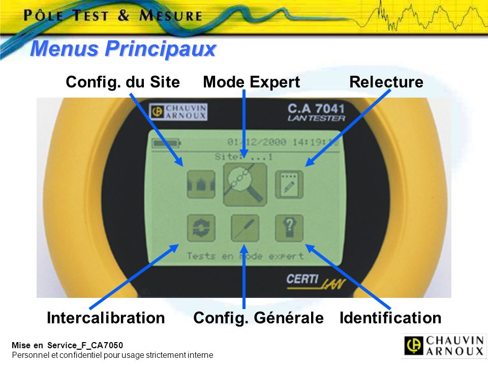Config. du Site Mode Expert Relecture