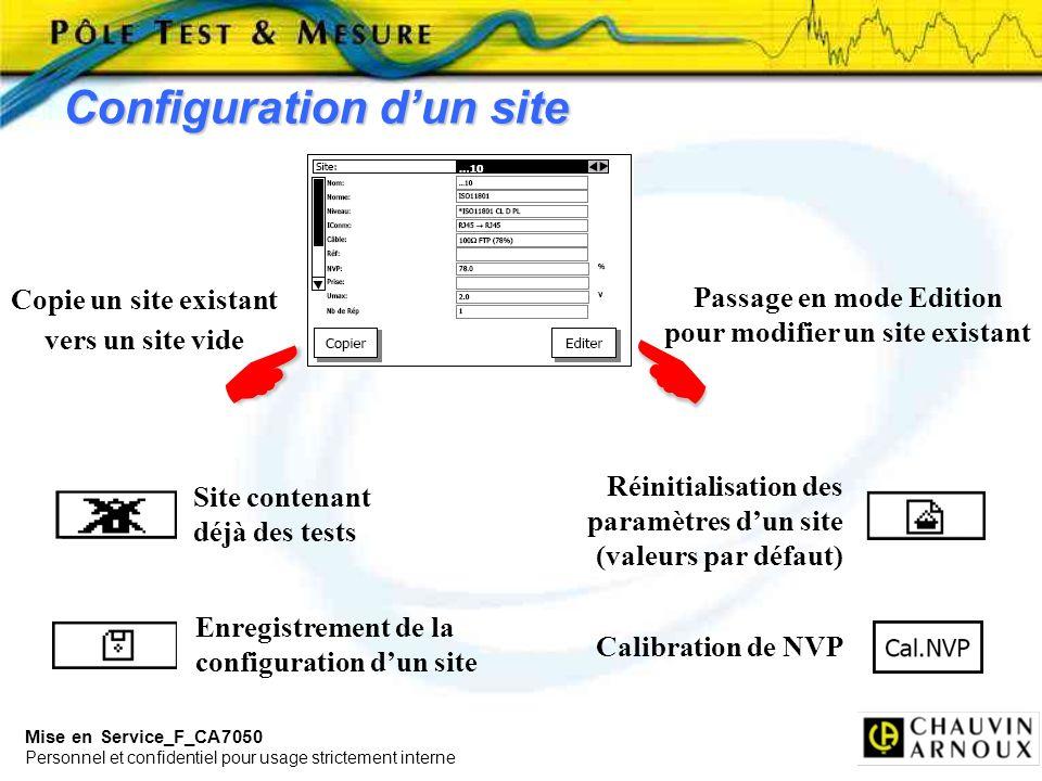   Configuration d'un site Copie un site existant vers un site vide