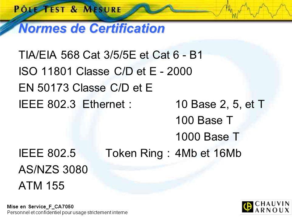 Normes de Certification