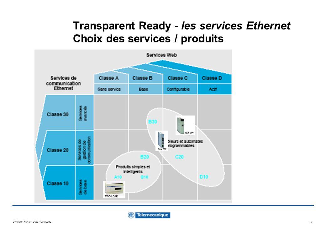 Transparent Ready - les services Ethernet Choix des services / produits