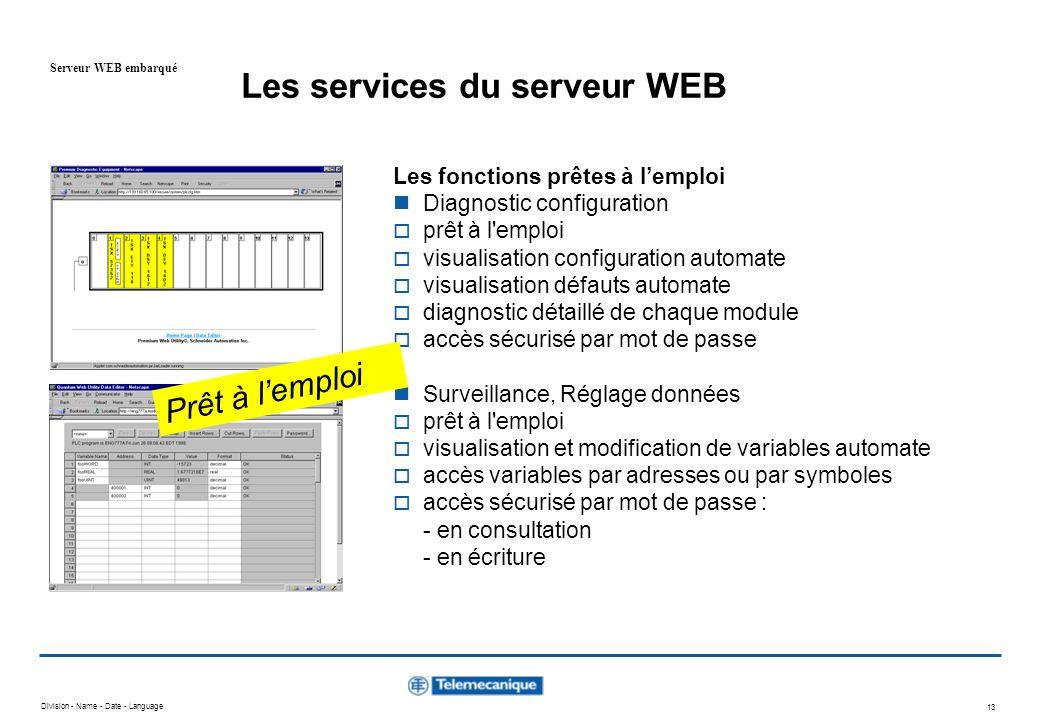 Les services du serveur WEB