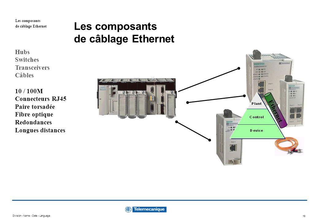 Les composants de câblage Ethernet
