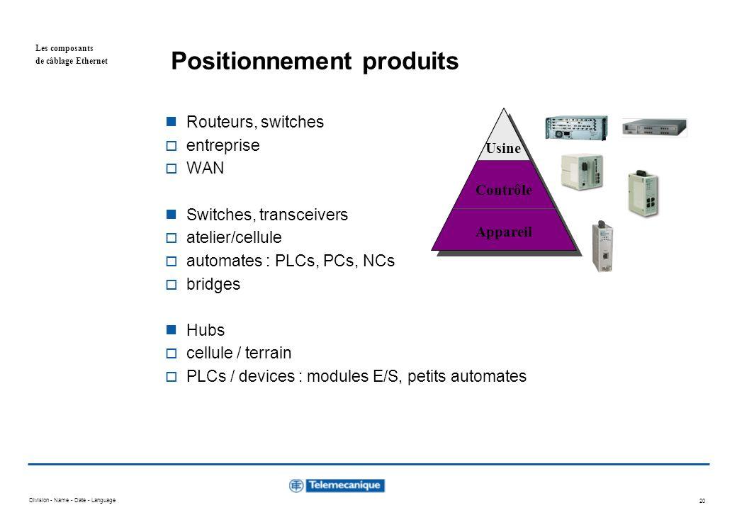Positionnement produits