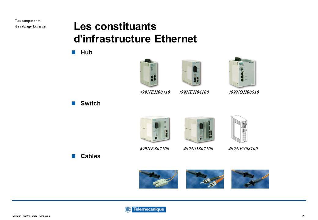 Les constituants d infrastructure Ethernet