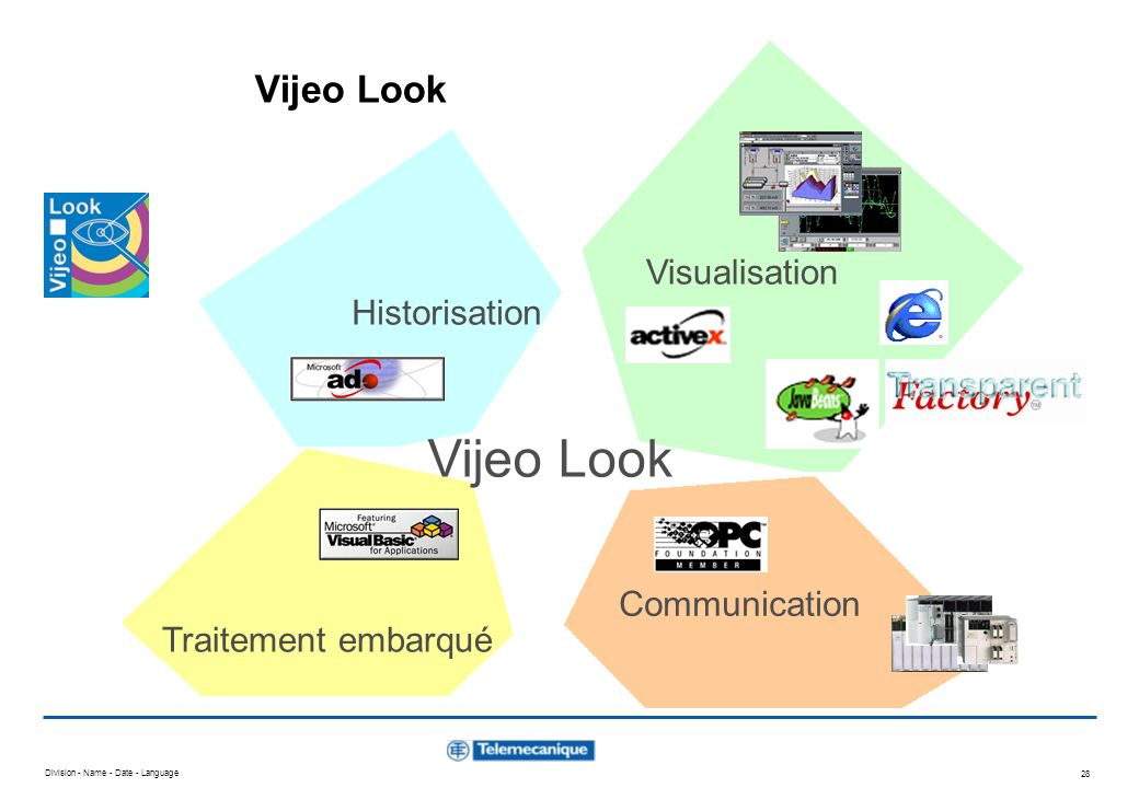 Vijeo Look Vijeo Look Visualisation Historisation Communication