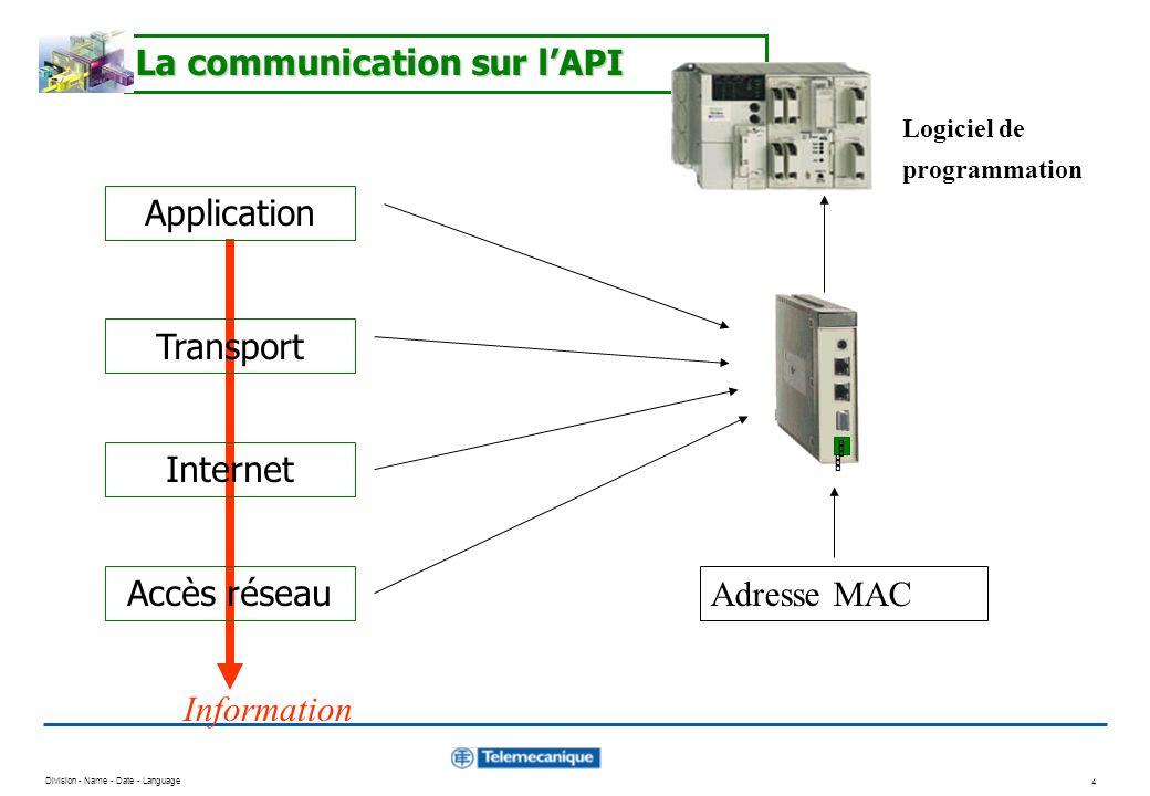 La communication sur l'API