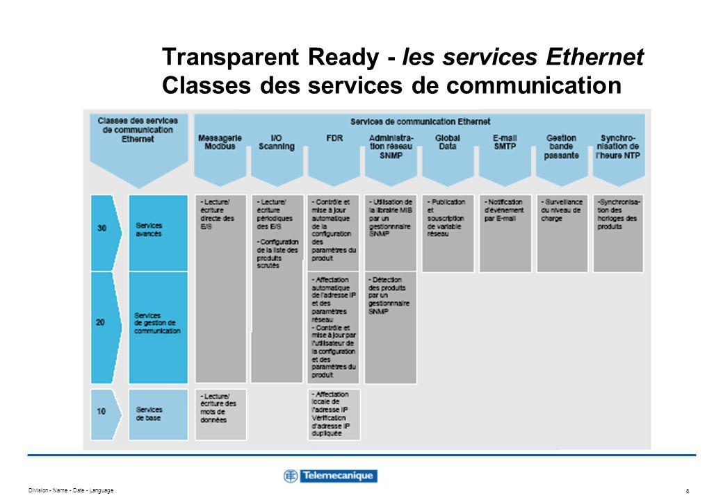 Transparent Ready - les services Ethernet Classes des services de communication