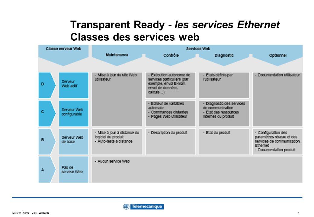 Transparent Ready - les services Ethernet Classes des services web