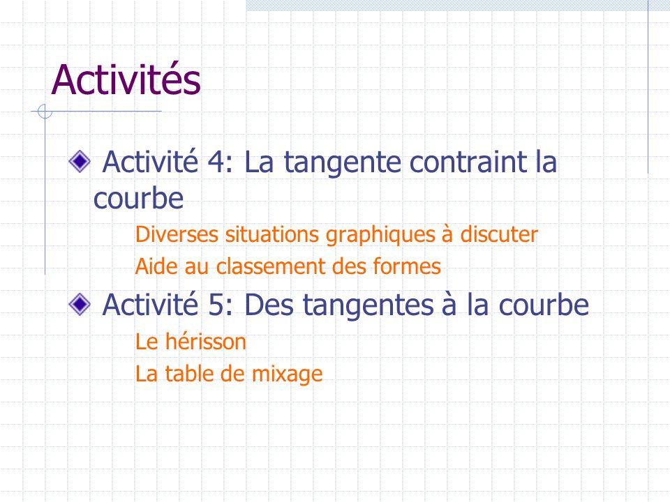 Activités Activité 4: La tangente contraint la courbe