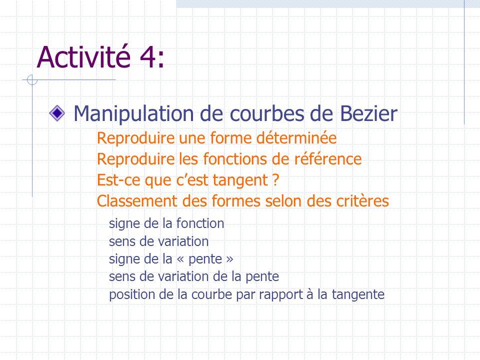 Activité 4: Manipulation de courbes de Bezier