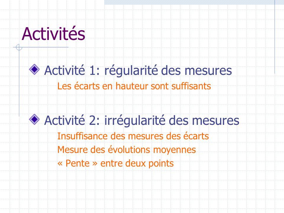 Activités Activité 1: régularité des mesures