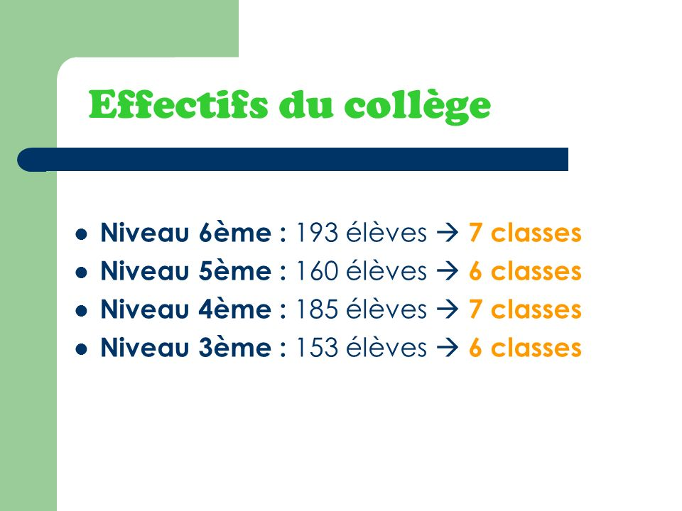 Effectifs du collège Niveau 6ème : 193 élèves  7 classes