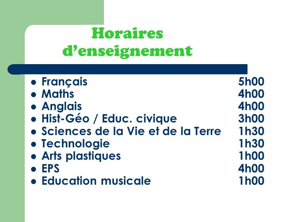 Horaires d'enseignement