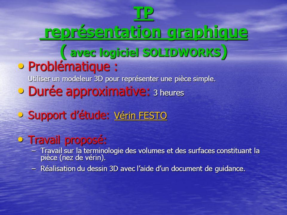 TP représentation graphique ( avec logiciel SOLIDWORKS)