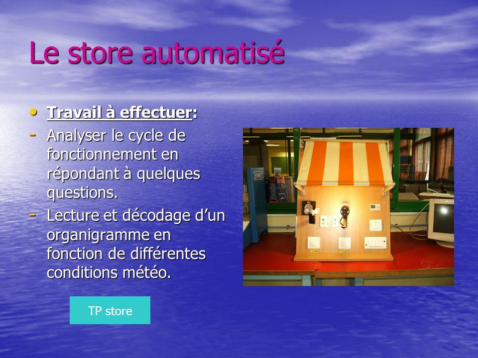 Le store automatisé Travail à effectuer: