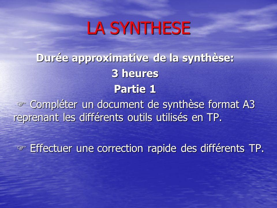 Durée approximative de la synthèse: