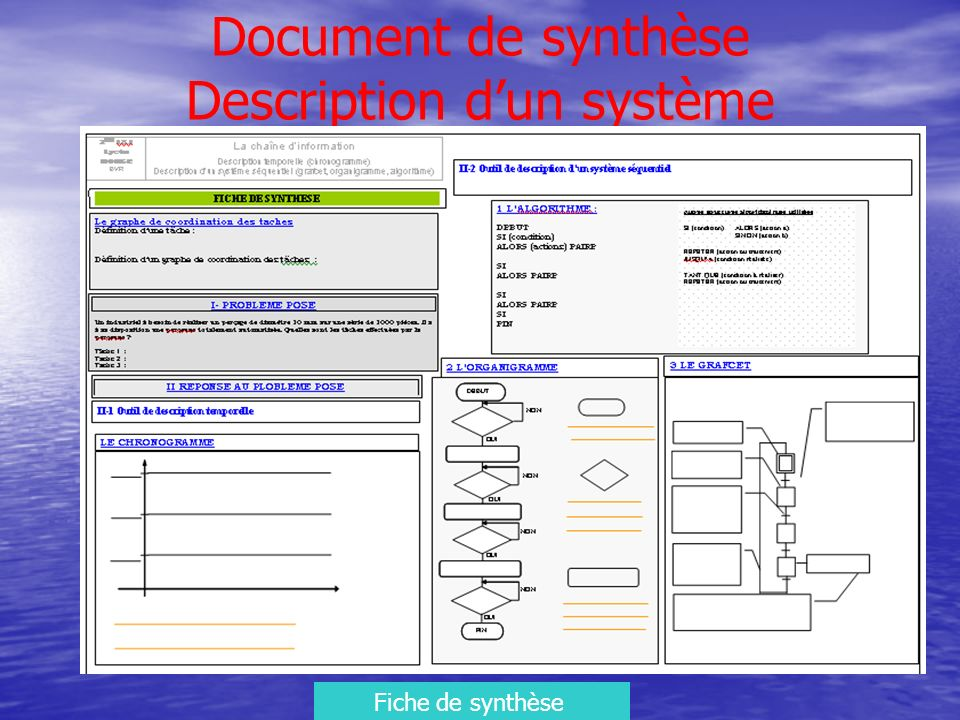 Document de synthèse Description d'un système