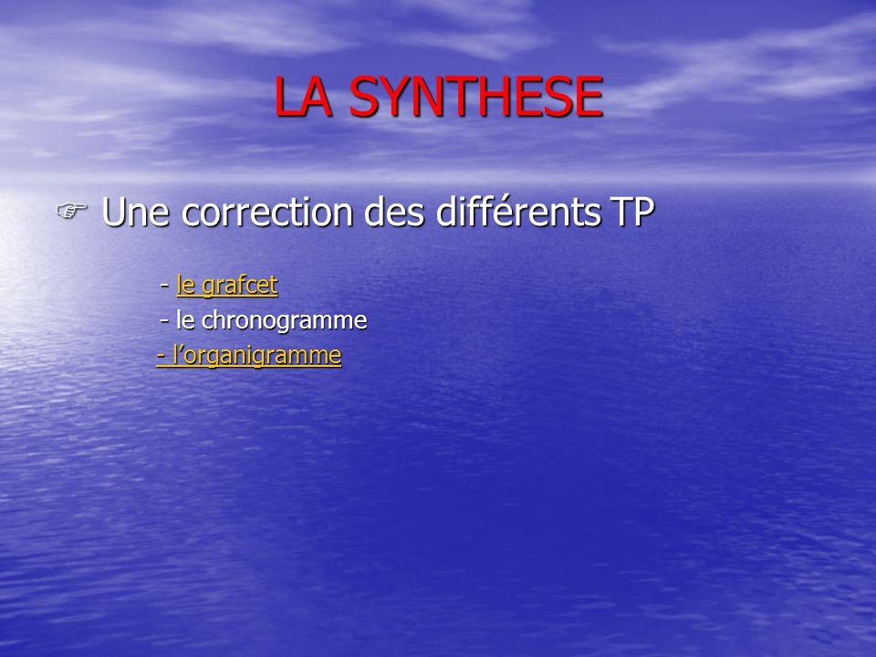 LA SYNTHESE  Une correction des différents TP - le grafcet
