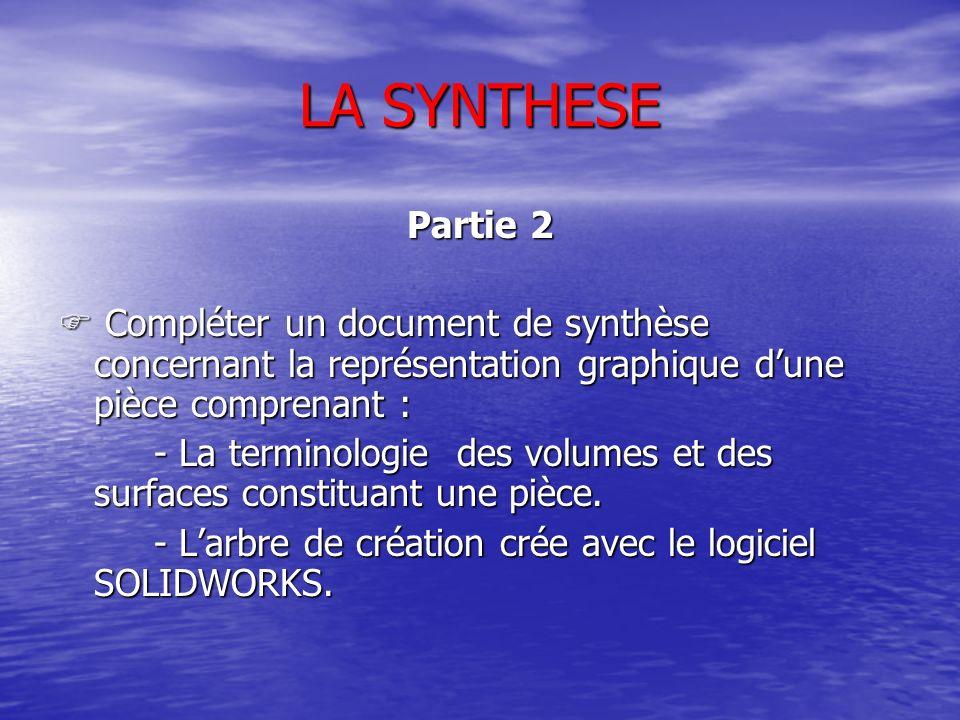 LA SYNTHESE Partie 2.  Compléter un document de synthèse concernant la représentation graphique d'une pièce comprenant :