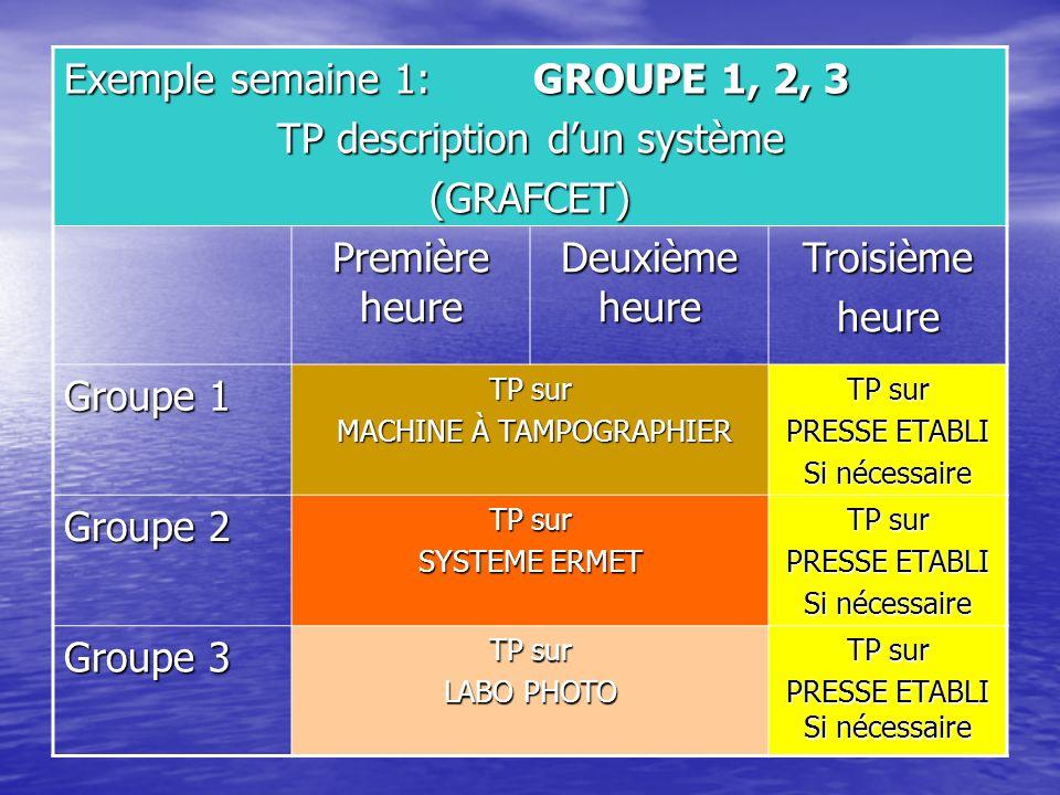 Exemple semaine 1: GROUPE 1, 2, 3 TP description d'un système