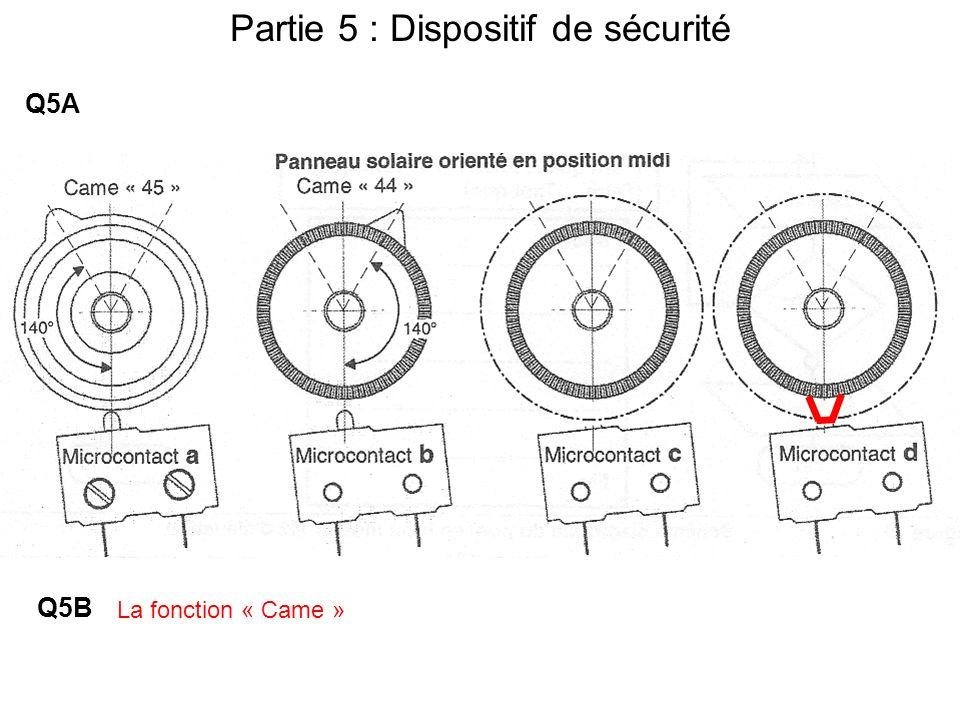 Partie 5 : Dispositif de sécurité