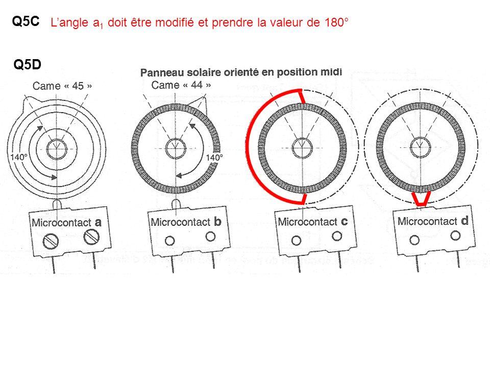 Q5C L'angle a1 doit être modifié et prendre la valeur de 180° Q5D