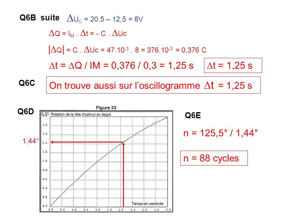 UC = 20,5 – 12,5 = 8V Q = IM . t = - C . Uc