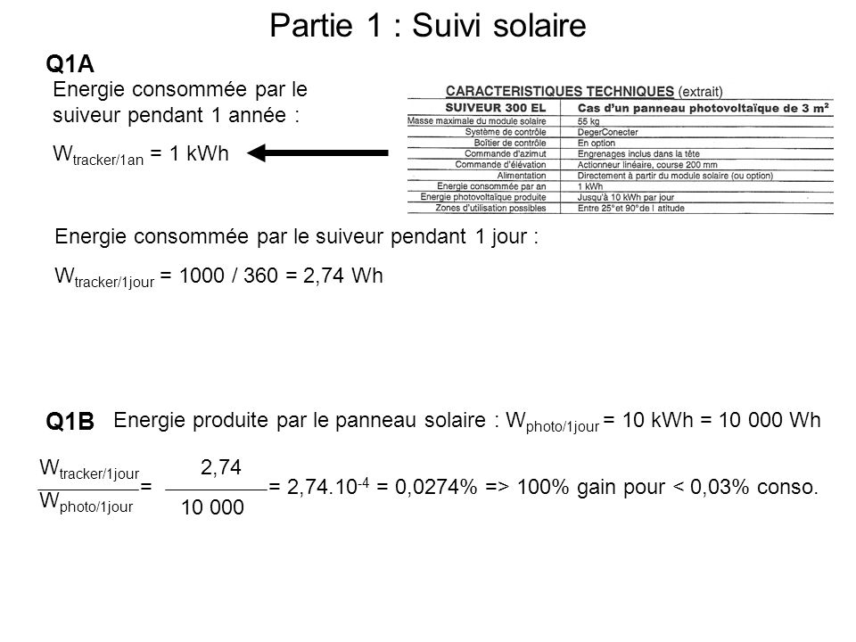 Partie 1 : Suivi solaire Q1A Q1B