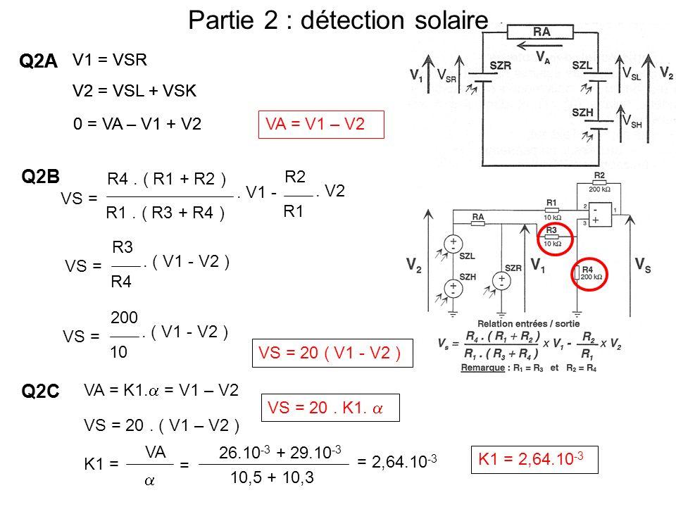 Partie 2 : détection solaire