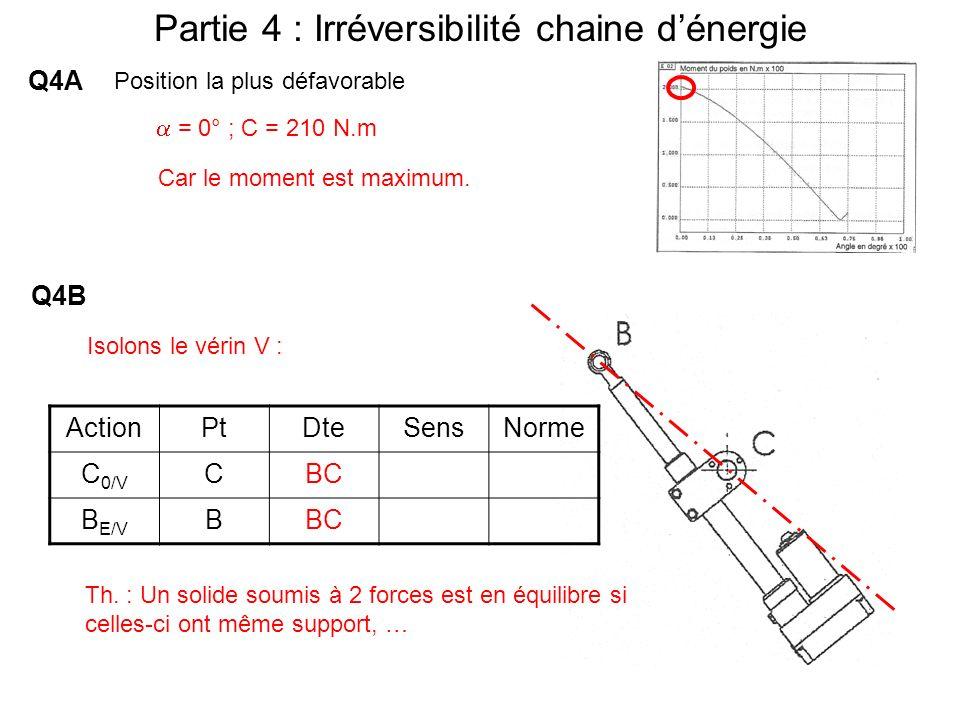 Partie 4 : Irréversibilité chaine d'énergie