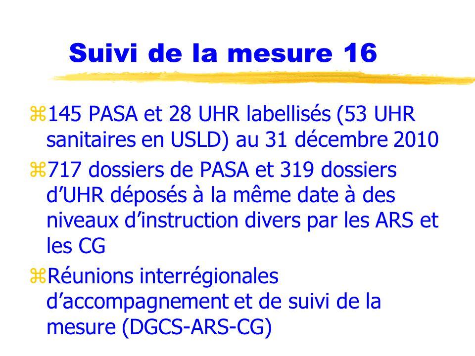 Suivi de la mesure 16 145 PASA et 28 UHR labellisés (53 UHR sanitaires en USLD) au 31 décembre 2010.