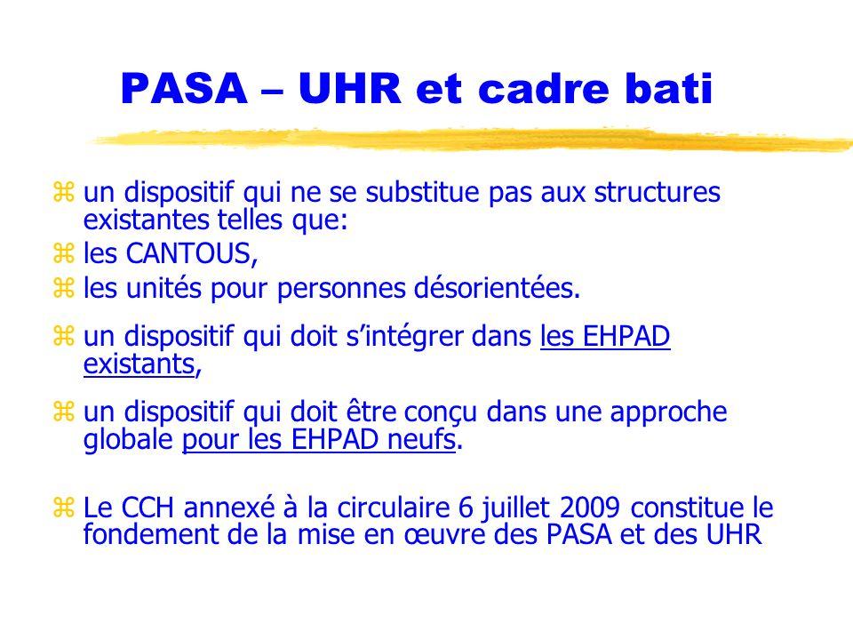 PASA – UHR et cadre bati un dispositif qui ne se substitue pas aux structures existantes telles que: