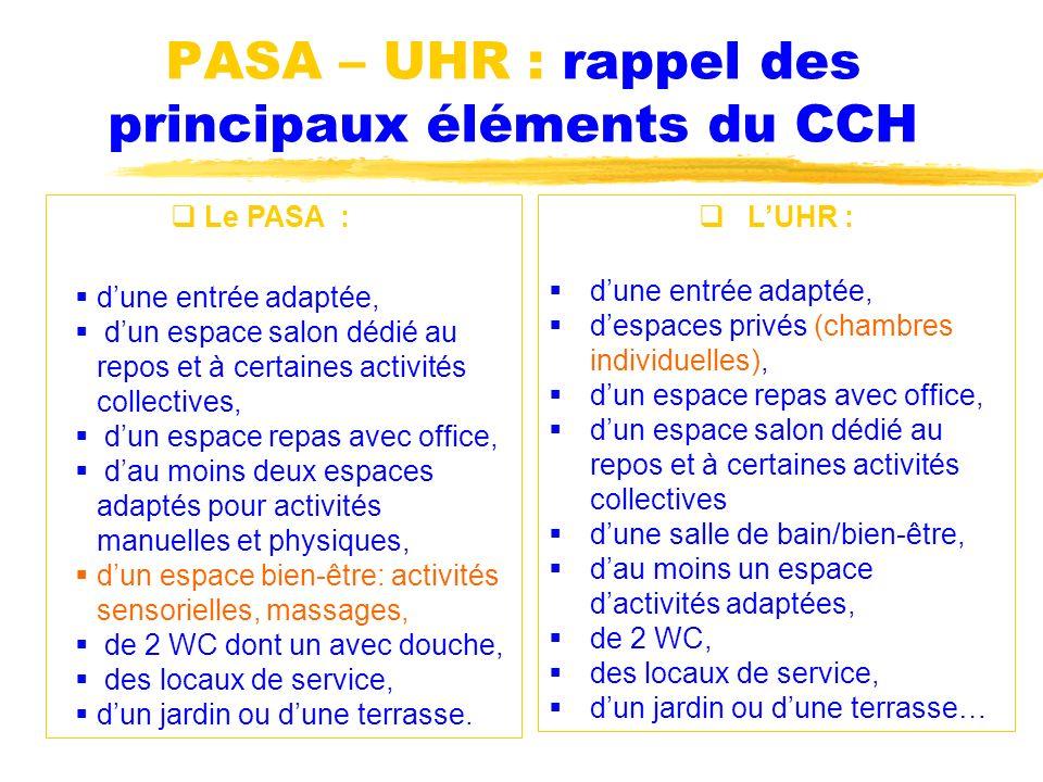PASA – UHR : rappel des principaux éléments du CCH