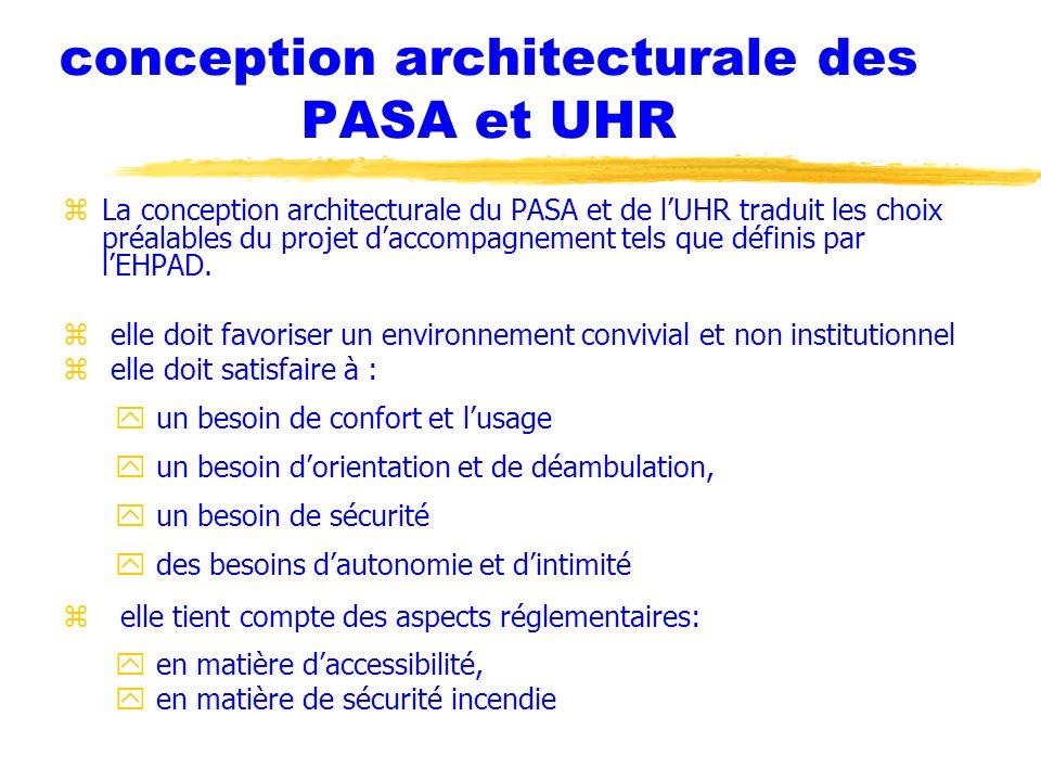 conception architecturale des PASA et UHR