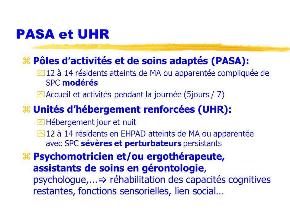 PASA et UHR Pôles d'activités et de soins adaptés (PASA):
