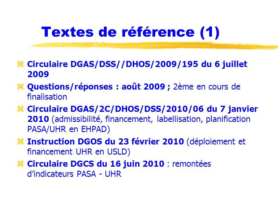 Textes de référence (1) Circulaire DGAS/DSS//DHOS/2009/195 du 6 juillet 2009. Questions/réponses : août 2009 ; 2ème en cours de finalisation.