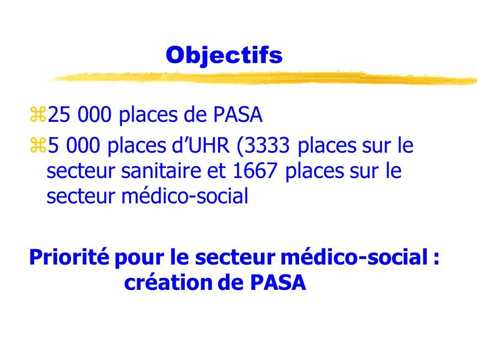 Objectifs 25 000 places de PASA