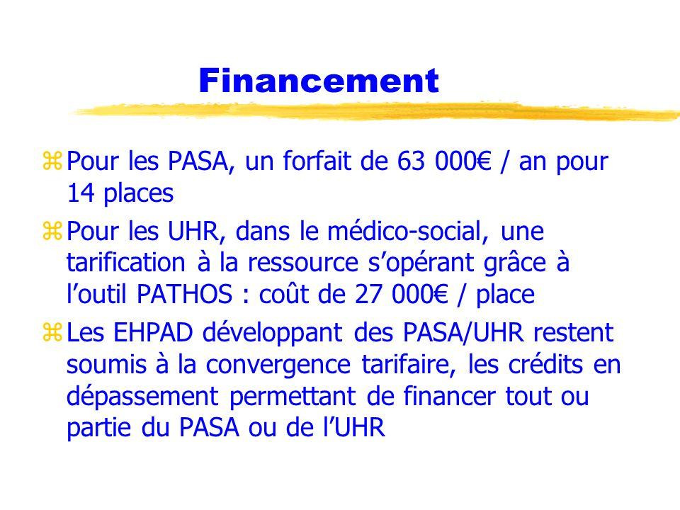 Financement Pour les PASA, un forfait de 63 000€ / an pour 14 places