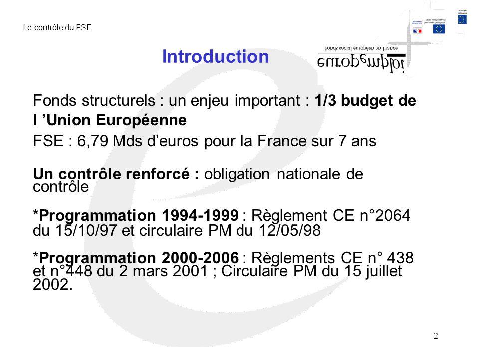 Le contrôle du FSE Introduction. Fonds structurels : un enjeu important : 1/3 budget de l 'Union Européenne.