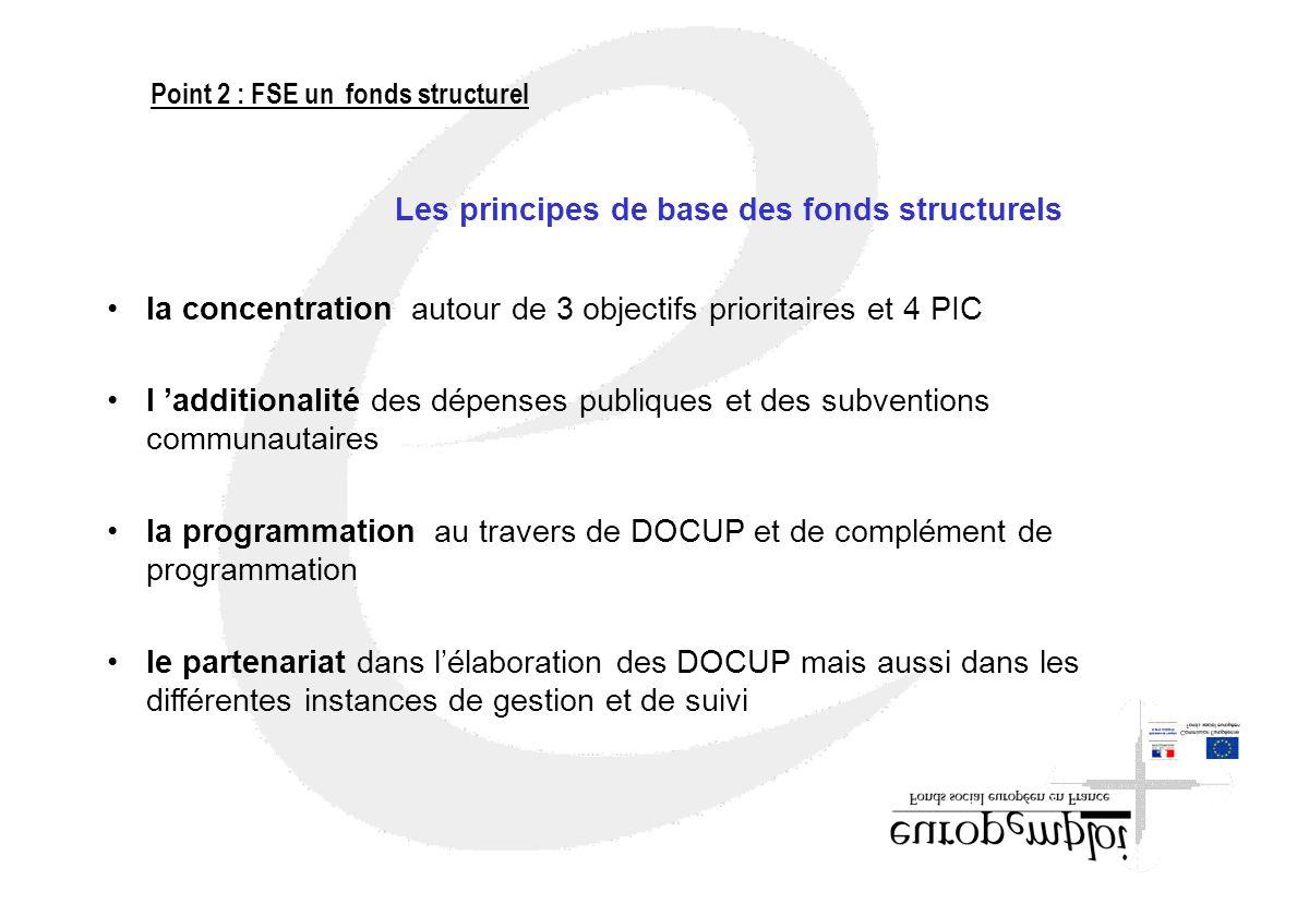 Les principes de base des fonds structurels