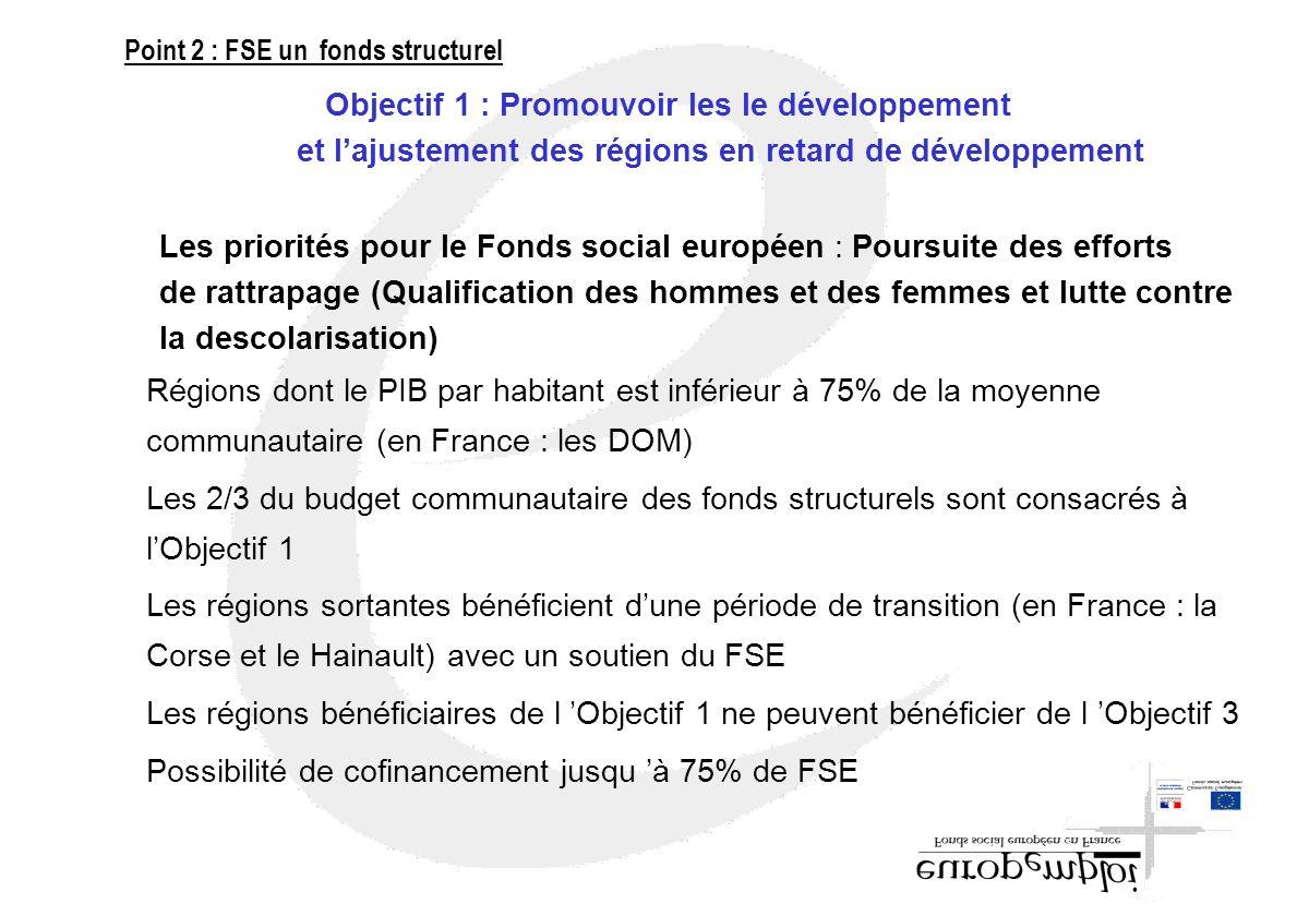 Objectif 1 : Promouvoir les le développement