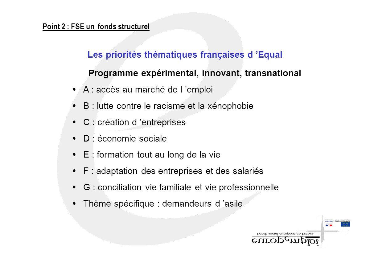 Les priorités thématiques françaises d 'Equal